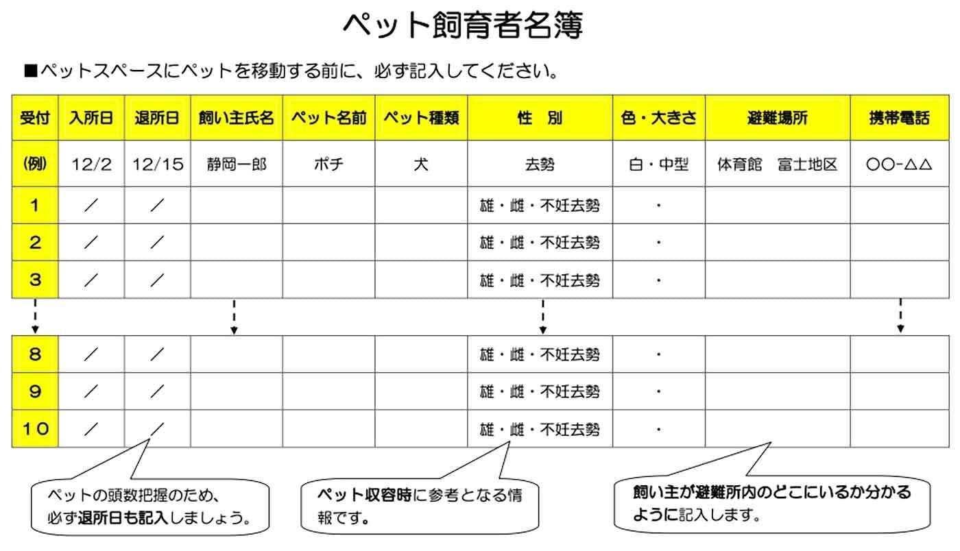 静岡県が発行する避難所のペット飼育管理マニュアル
