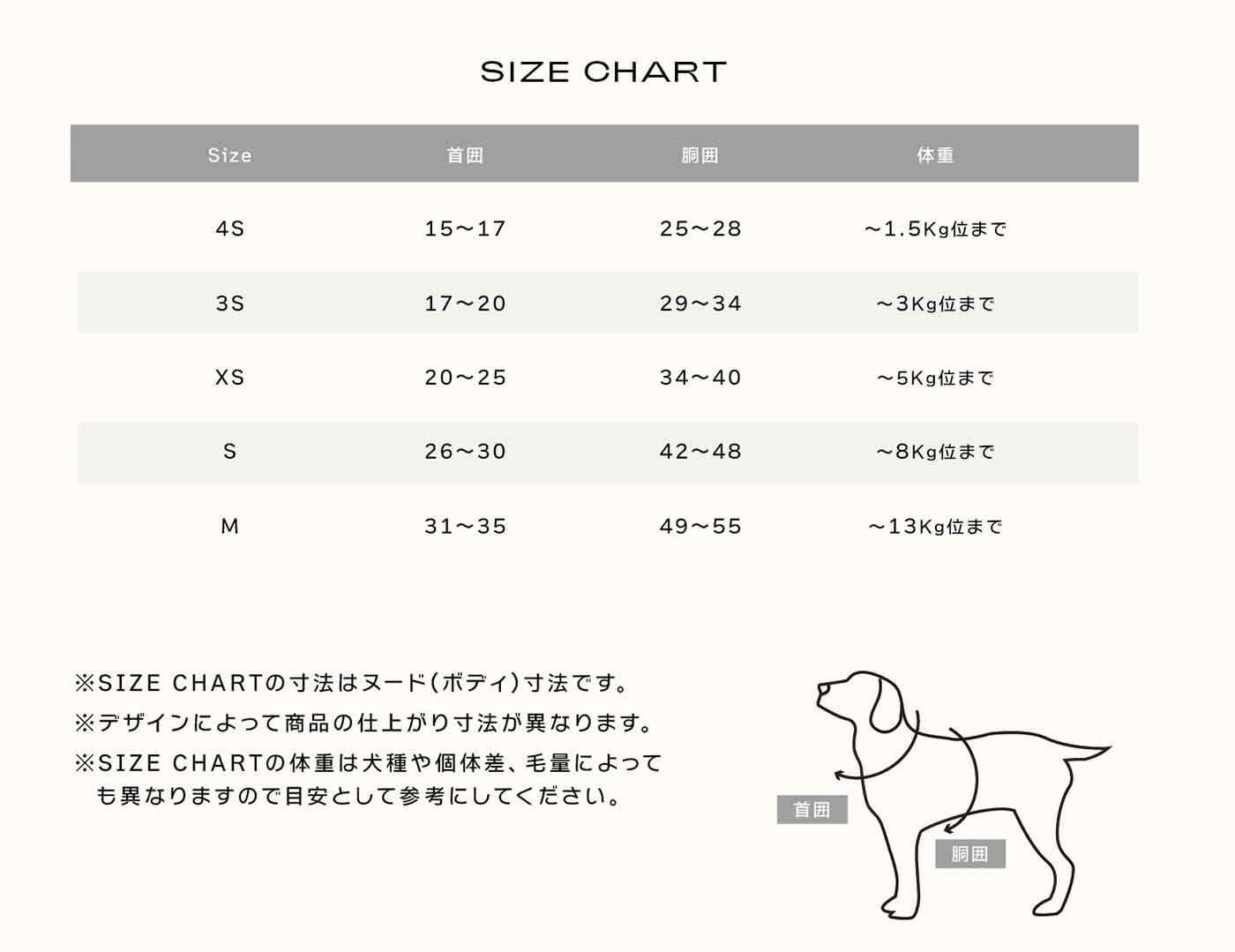 犬用衣装のDreSSED ONEのサイズ表