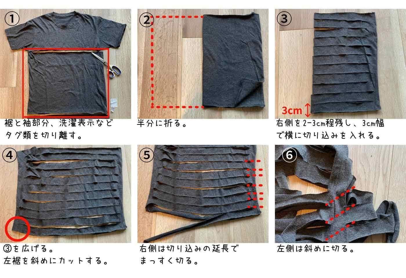 Tシャツヤーンの作り方