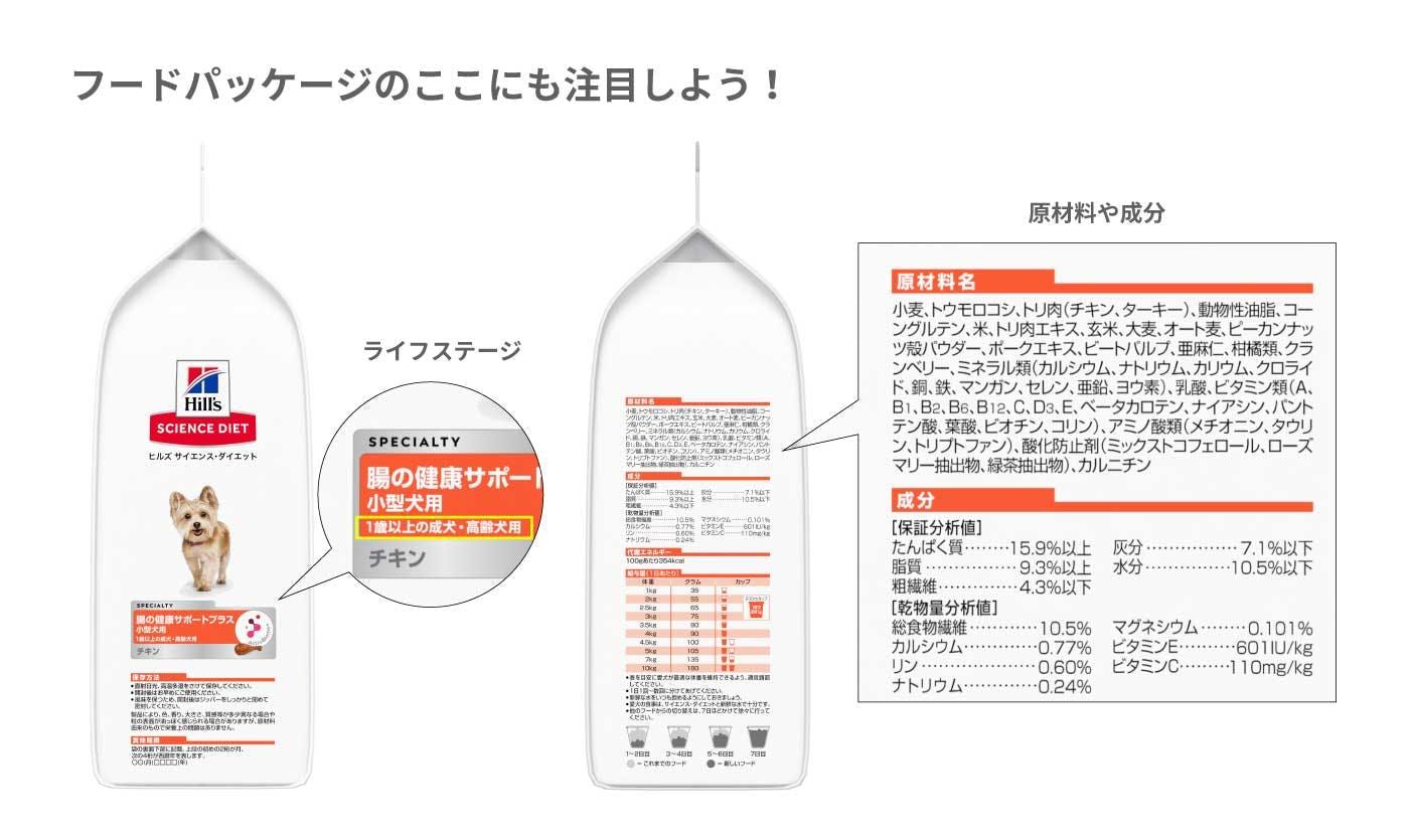 ドッグフードを選ぶ際に注目したいパッケージの表記